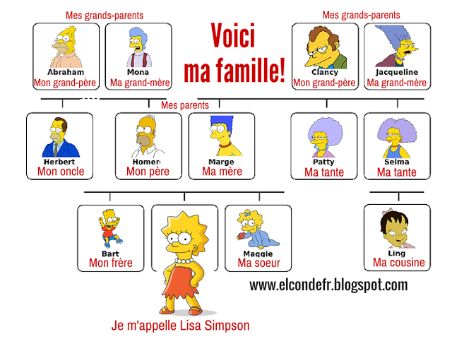 Image result for ma famille fle