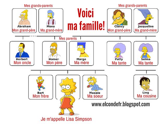 Resultado de imagen de vocabulaire sur la famille