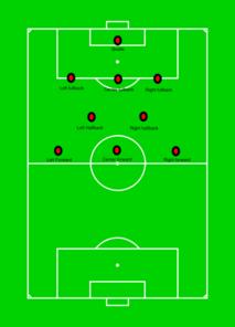 9 V 9 Positions Clip Art Soccer Positions Soccer Coaching Clip Art