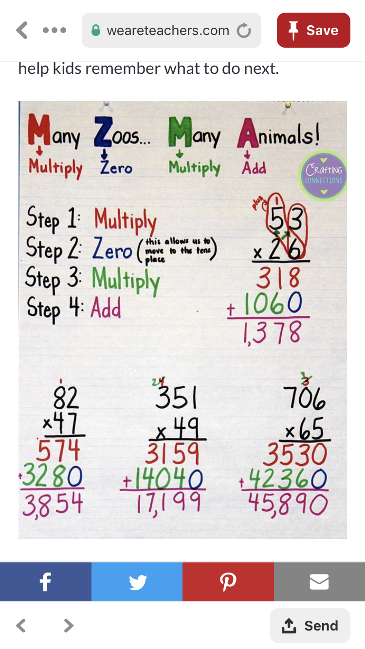 Multi Digit Multiplication Anchor Chart 4th Grade