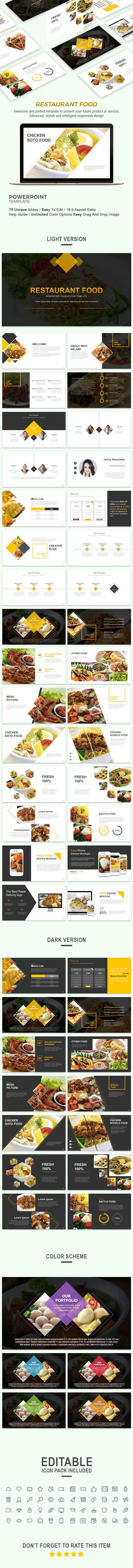 Restaurant Food PowerPoint Presentation Template - 70+ Unique Slides