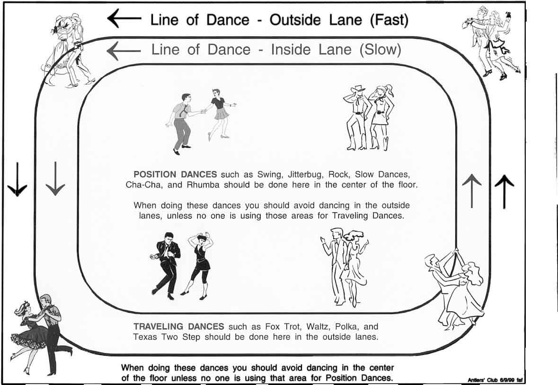 Dance Floor Etiquette Flyer