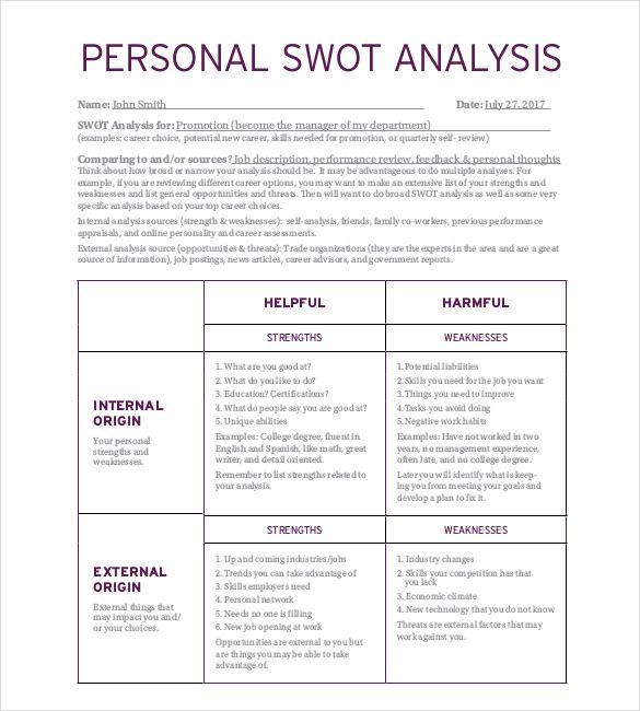 Personal Swot Analysis  Template  Sample Resume Swot Analysis  Personal Swot Analysis Job Analysis Swot Analysis Template Report  Template Sample Essay