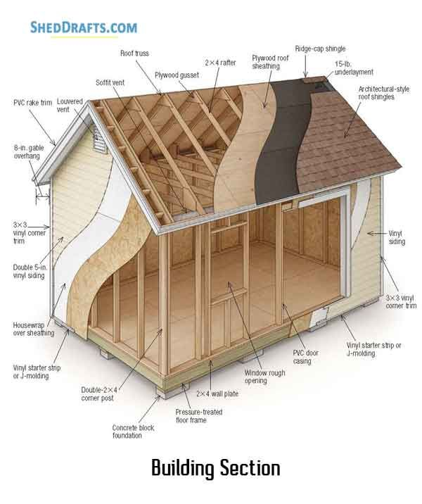 The Most Common Bases People Choose Are A Concrete Slab Or A Timber Framed Base Also Known As A Portabase Building A Shed Shed Plans Timber Roof