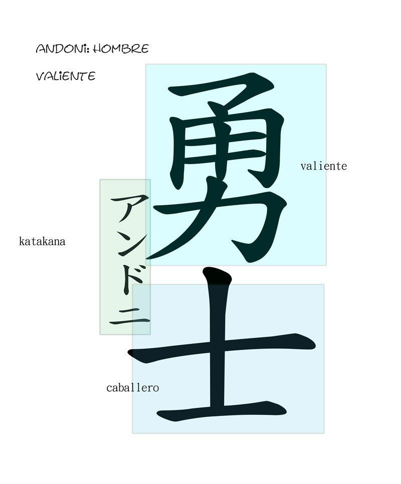 Explicación De Nombres En Japonés Nombres Kanji Japones Japonesas