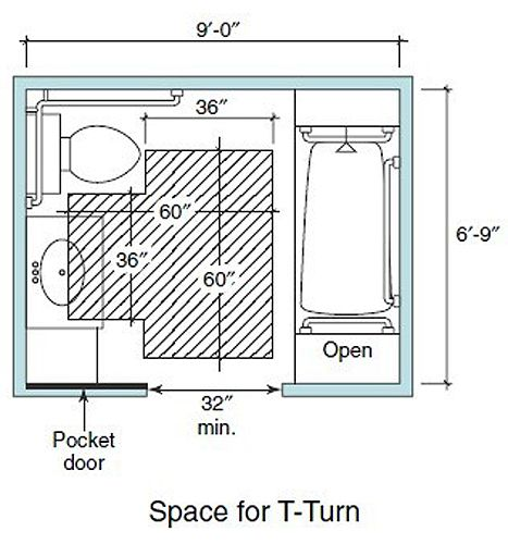 Accessible living bathroom wheelchair clearance t turn for Ada bathroom layout