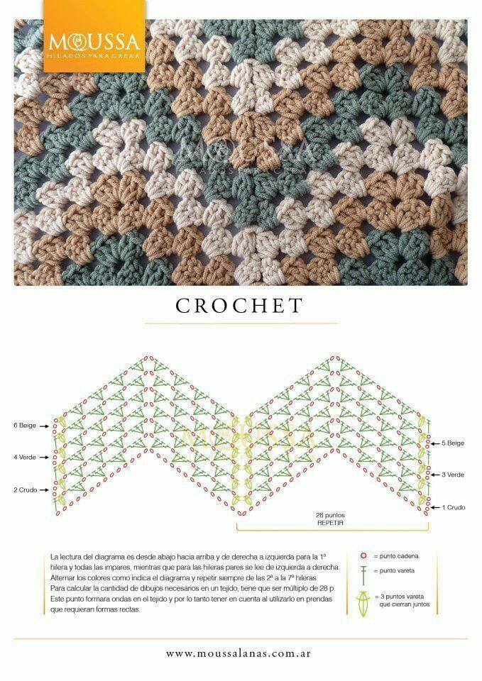 14-16 yumak ile tek kişilik battaniye | crochet for home | Pinterest