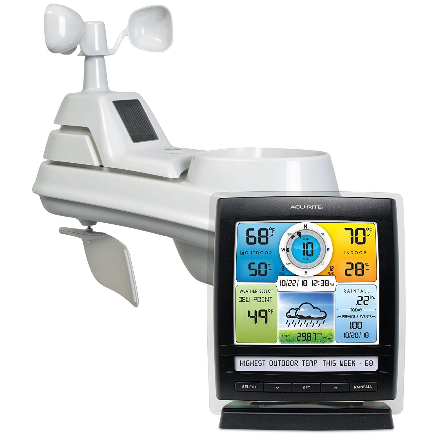 Your Own Home Weather Station Easy Install And Results