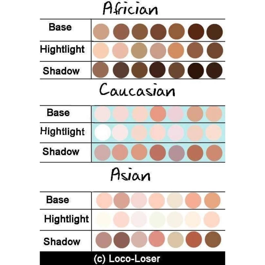 Anime Art Reference Tutorials On Instagram Skin Palette Save It