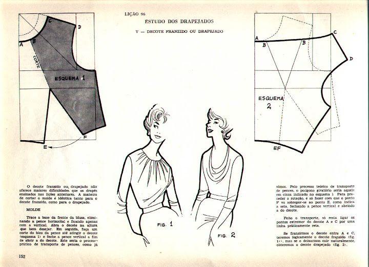 Curso completo de corte e costura de Gil Brandão - SewieBgin ...