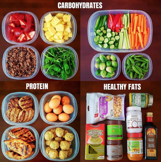 Healthy Hacks For Grocery Shopping in College