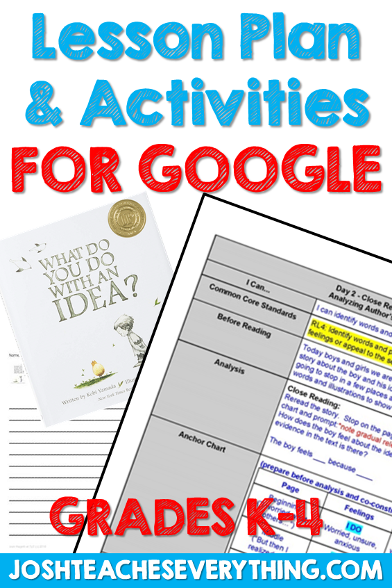What Do You Do With An Idea? Lesson Plan, Google Slides and
