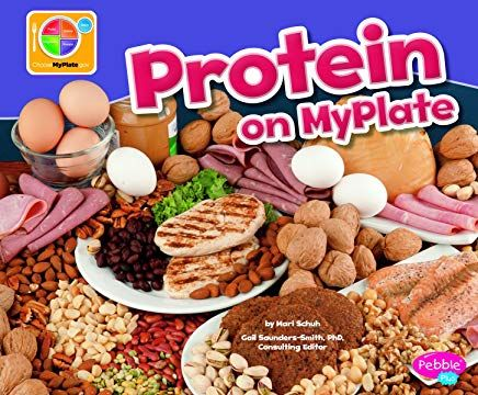 Learning Resources. Protein on MyPlate My plate, Protein