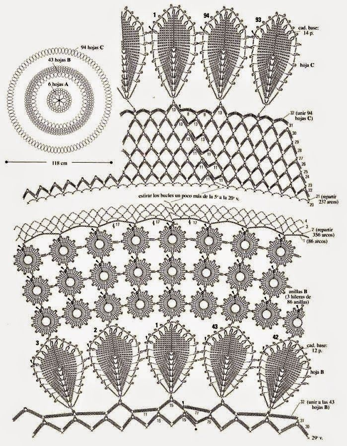 Patrones de Mantel circular tejido con ganchillo | carpetas crochet ...