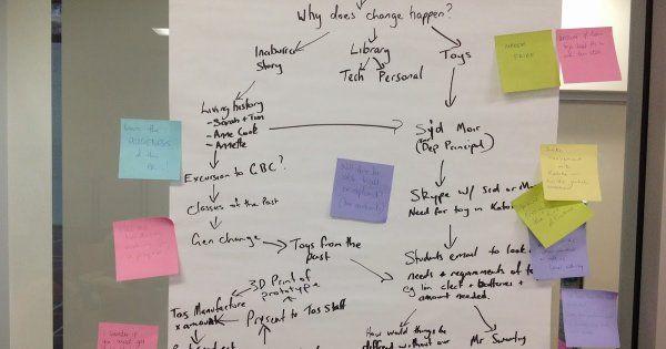 Etiqueta #designthinking en Twitter