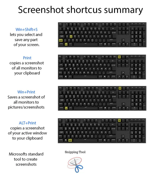 a quick screenshot shortcuts summary pcmasterrace in