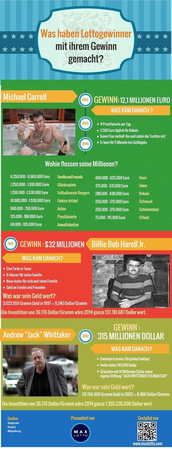 Was Machen Lottogewinner Mit Ihrem Geld