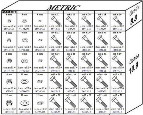 M Metric Bolt Chart  Google Search  Handy Shop Reference Charts