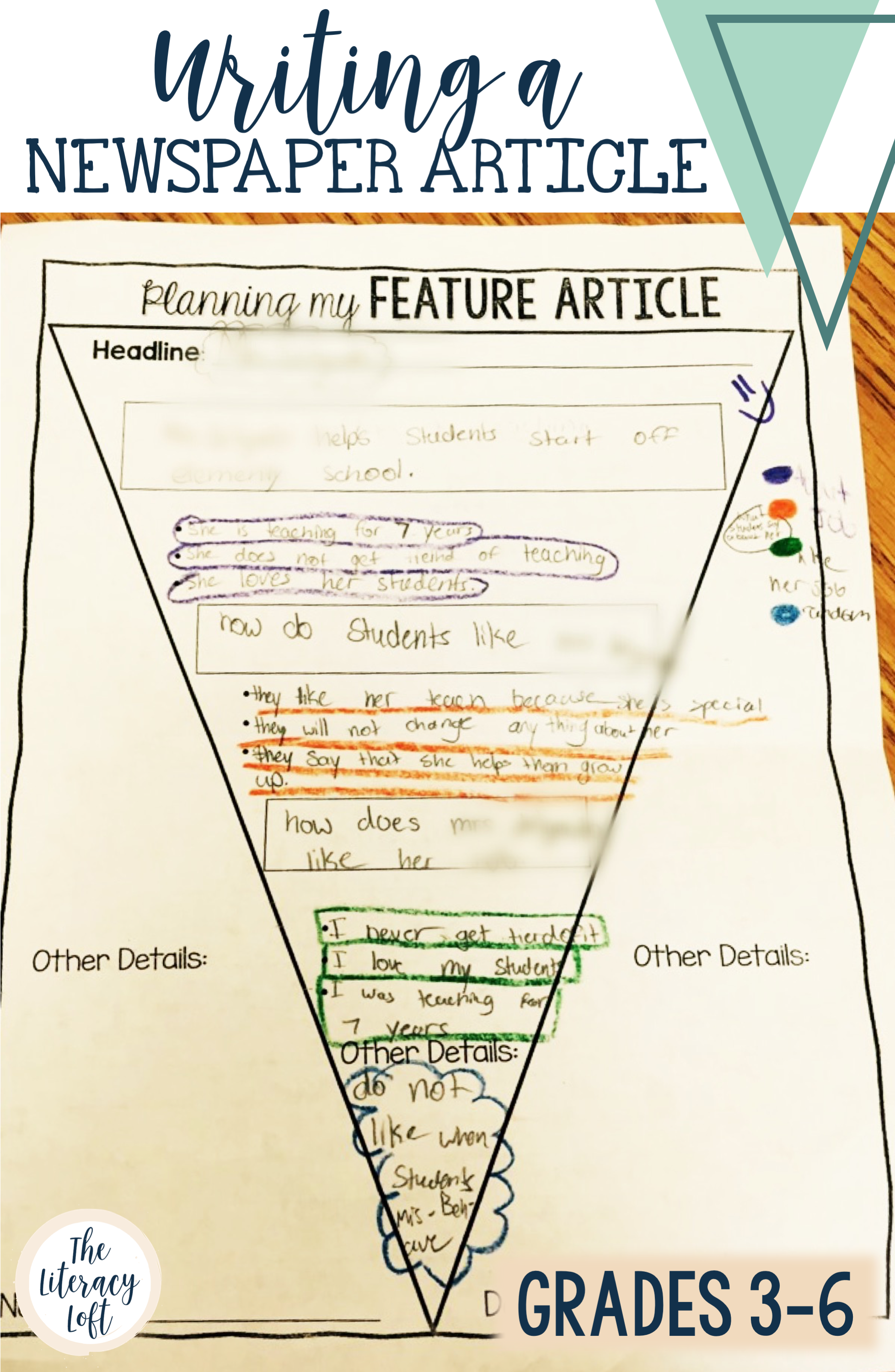 Newspaper Article Writing Unit {Here\'s the Scoop!}