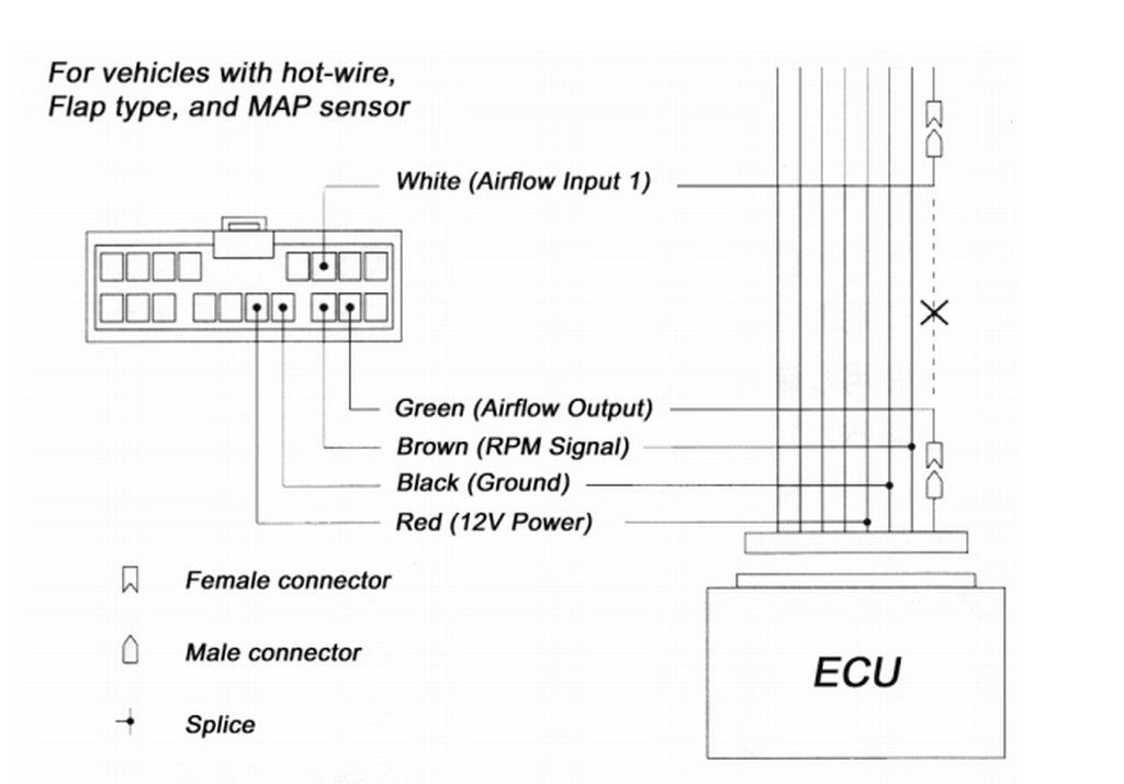 Safc Wiring Diagram Map Sensor Diagram Online Diagram