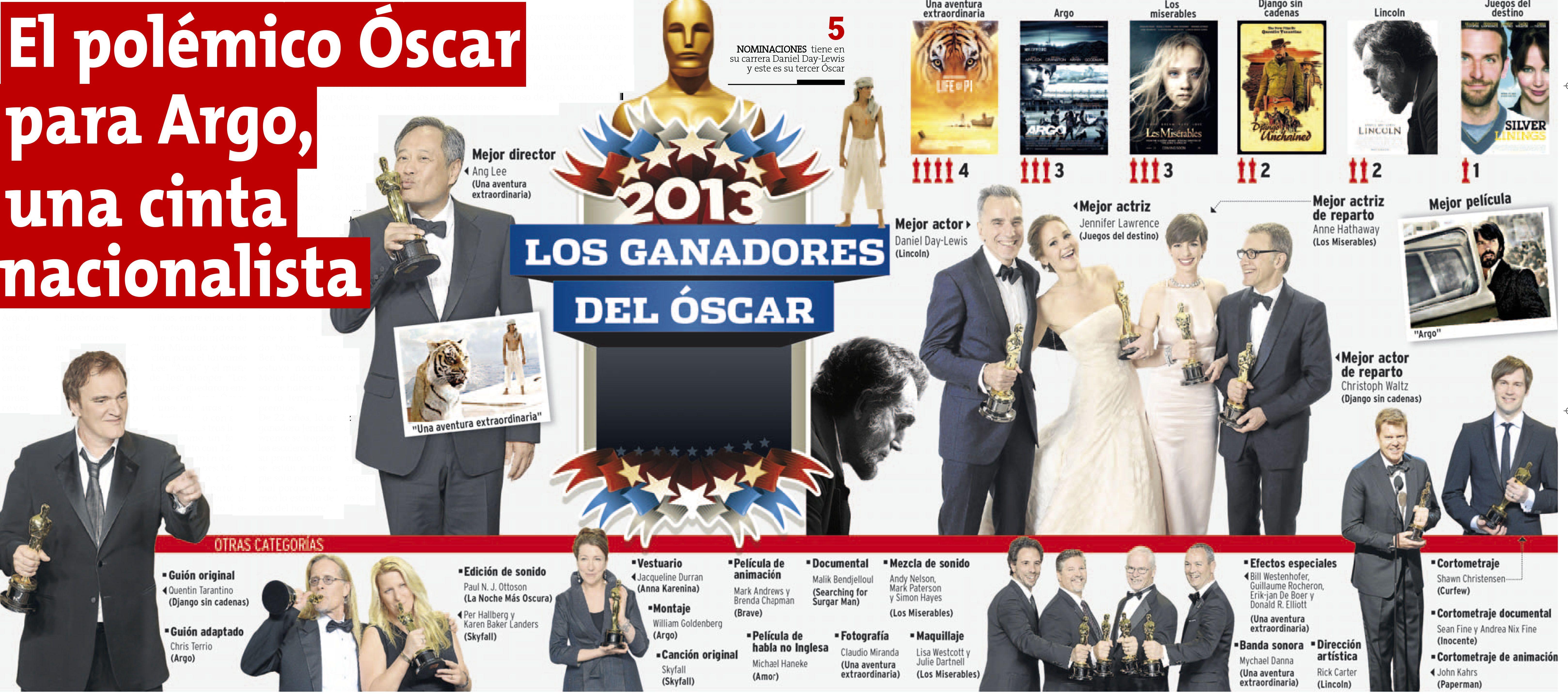 Los ganadores del Óscar 2013  http://infografiasdelperu.blogspot.com/2013/02/los-ganadores-del-oscar-2013.html