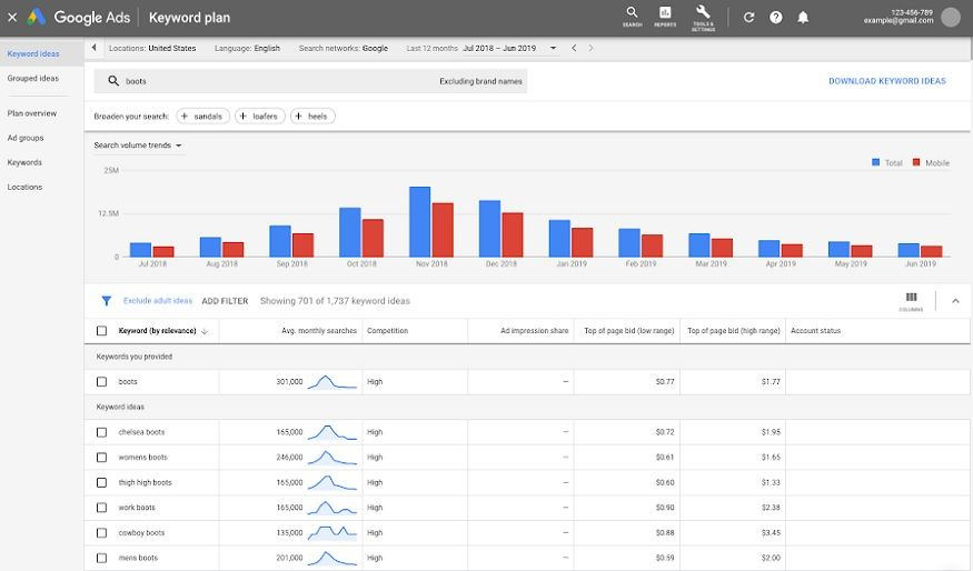 Google Keyword Planner Show The Most Relevant Keyword Ideas Keyword Planner Google Today Google Ads