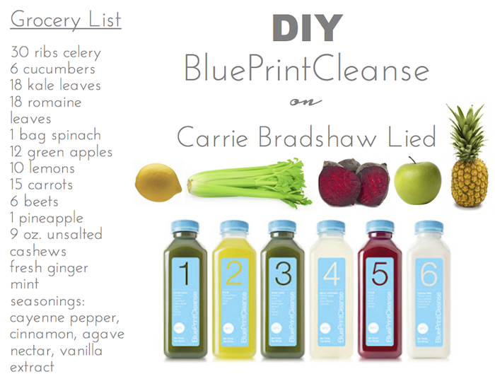 Diy blueprint cleanse carrie bradshaw lied carrie bradshaw and carrie diy blueprint cleanse malvernweather Gallery