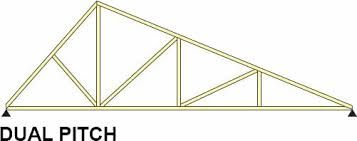 Best Image Result For Dual Pitched Roof Pitched Roof Roof 400 x 300