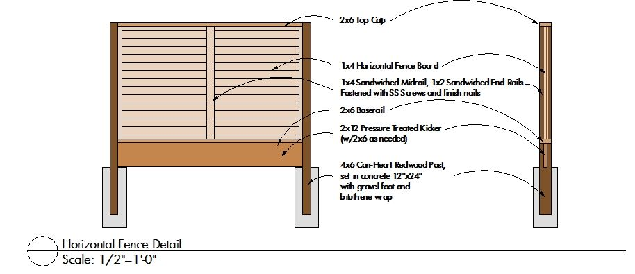 Horizontal Fence Plans Horizontal Cedar Fence Itu0027s