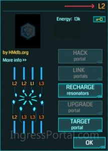 Ingress Access Levels