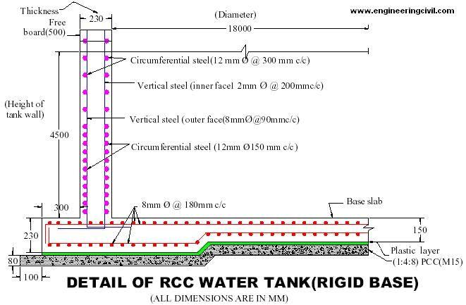 Details Rcc Water Tank Jpg 661 433 Concrete Wall Reinforced Concrete Masonry Wall