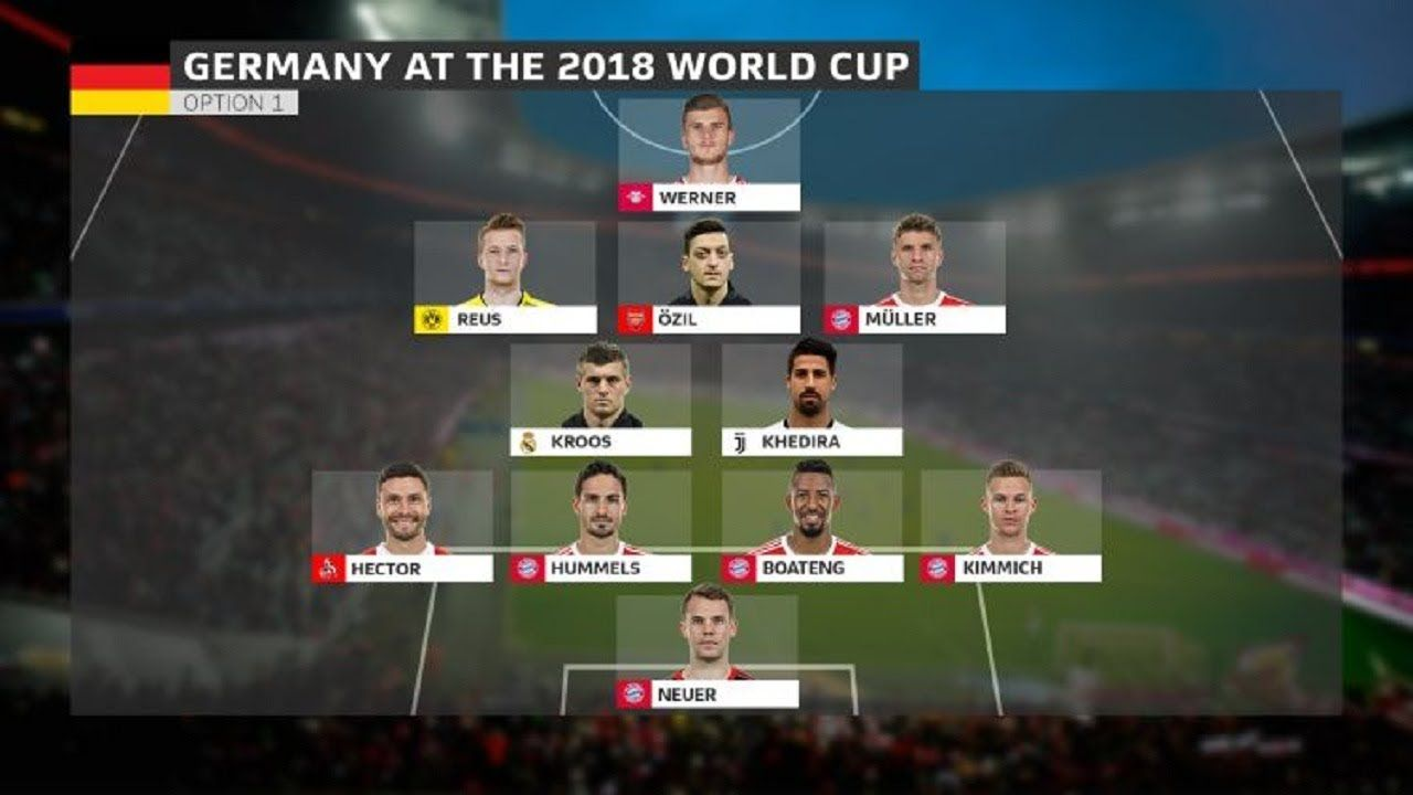Germany Squad For Wc Qualifiers Fifa World Cup 2018 Jerman Full Squa Germany Squad World Cup Germany