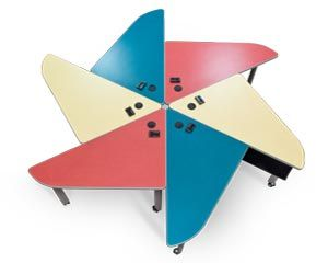 Pinwheel Collaborative Learning Furniture Shape
