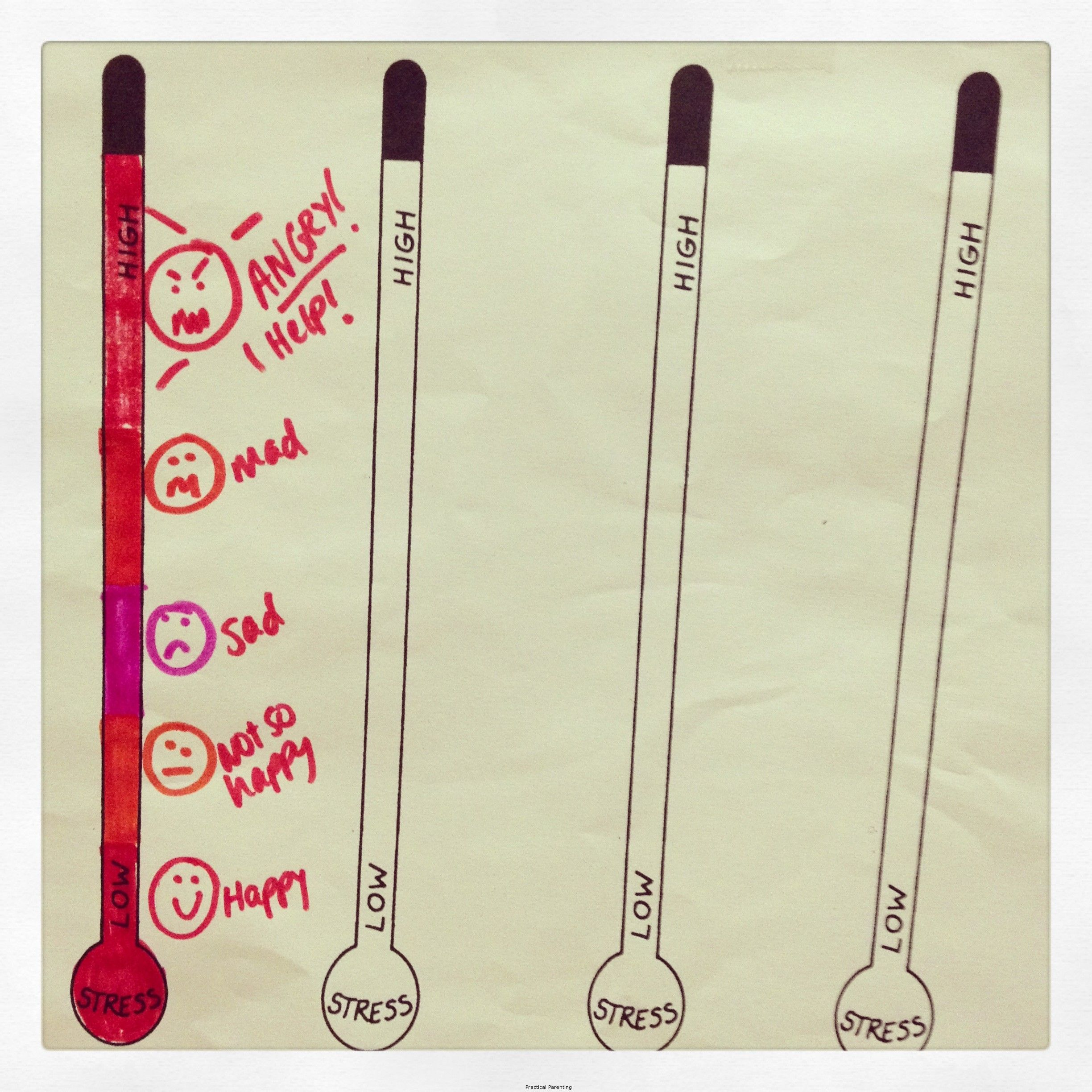 The Feelings Thermometer