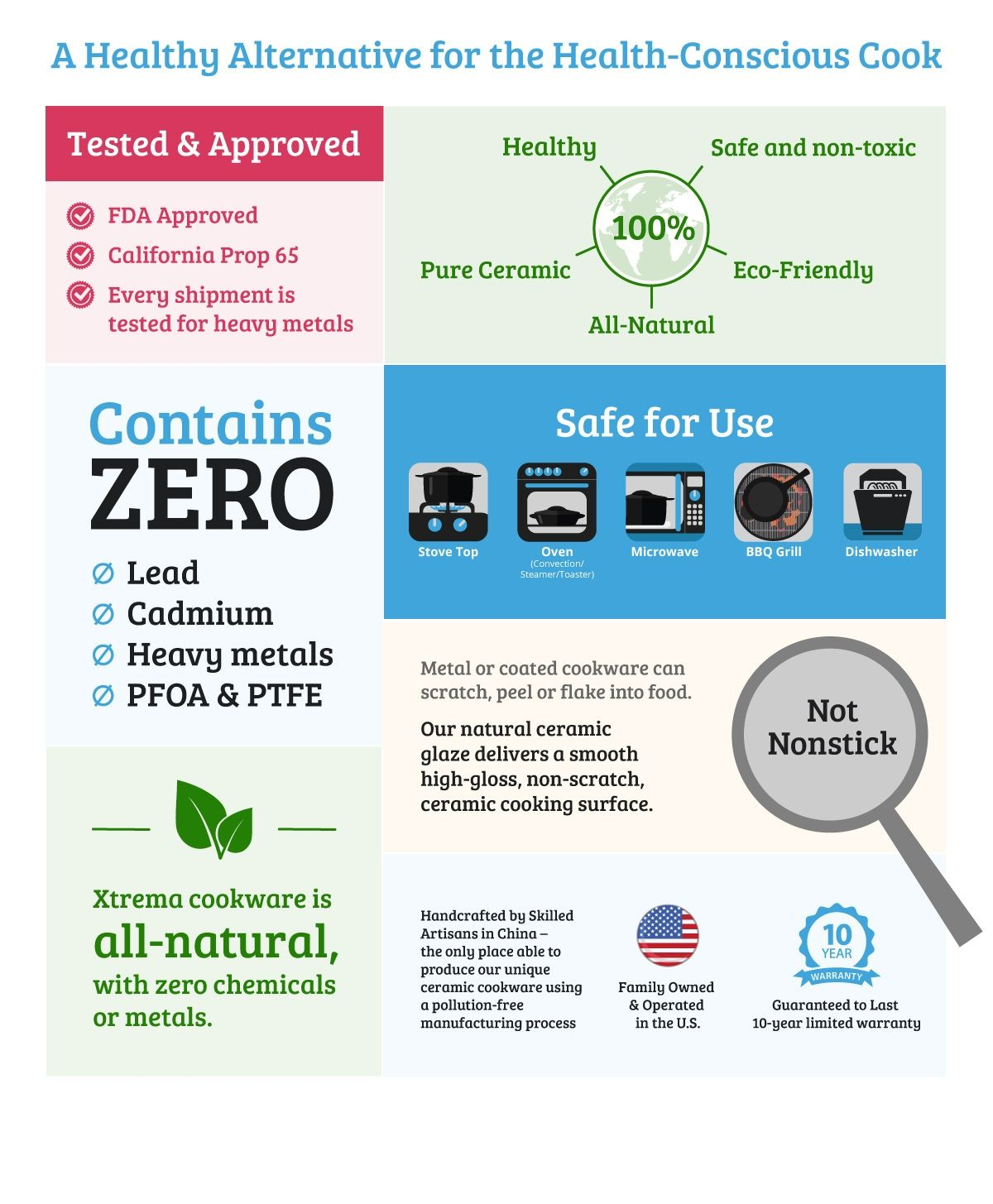 Choosing the Right Cookware Xtrema 100 Ceramic Cookware