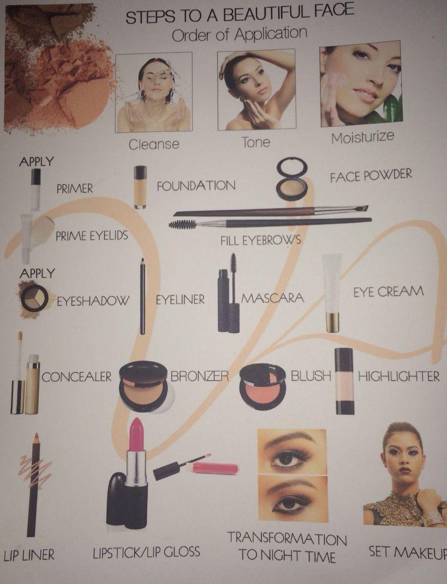 Vanessa Awe MUA Order of Makeup Application Makeup order
