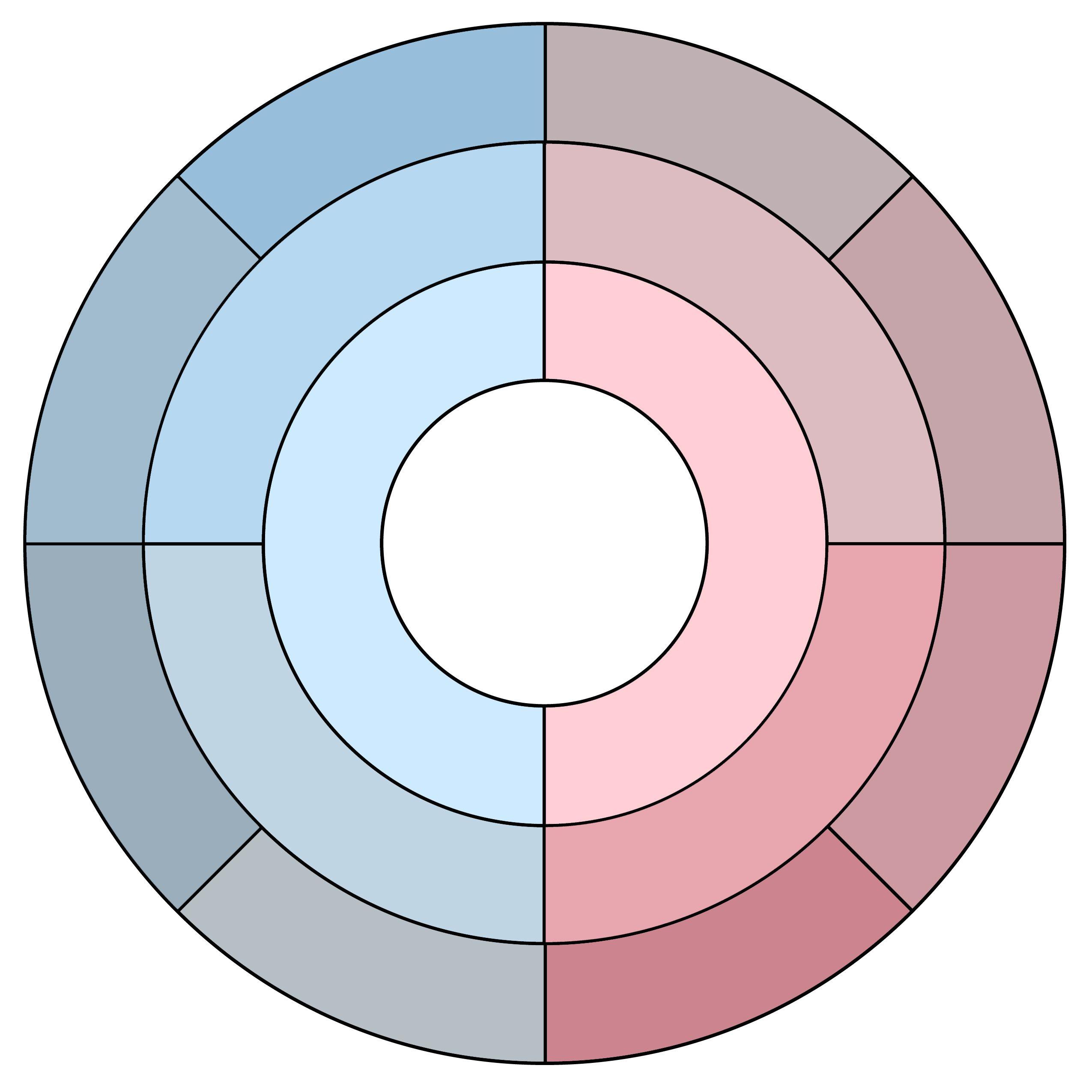 Free Printable Circular Family Tree Genealogy Chart Family