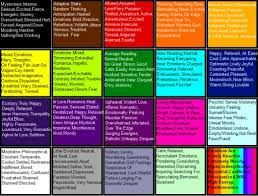 Colors Feelings Chart image result for mood necklace colors meanings | mood chart