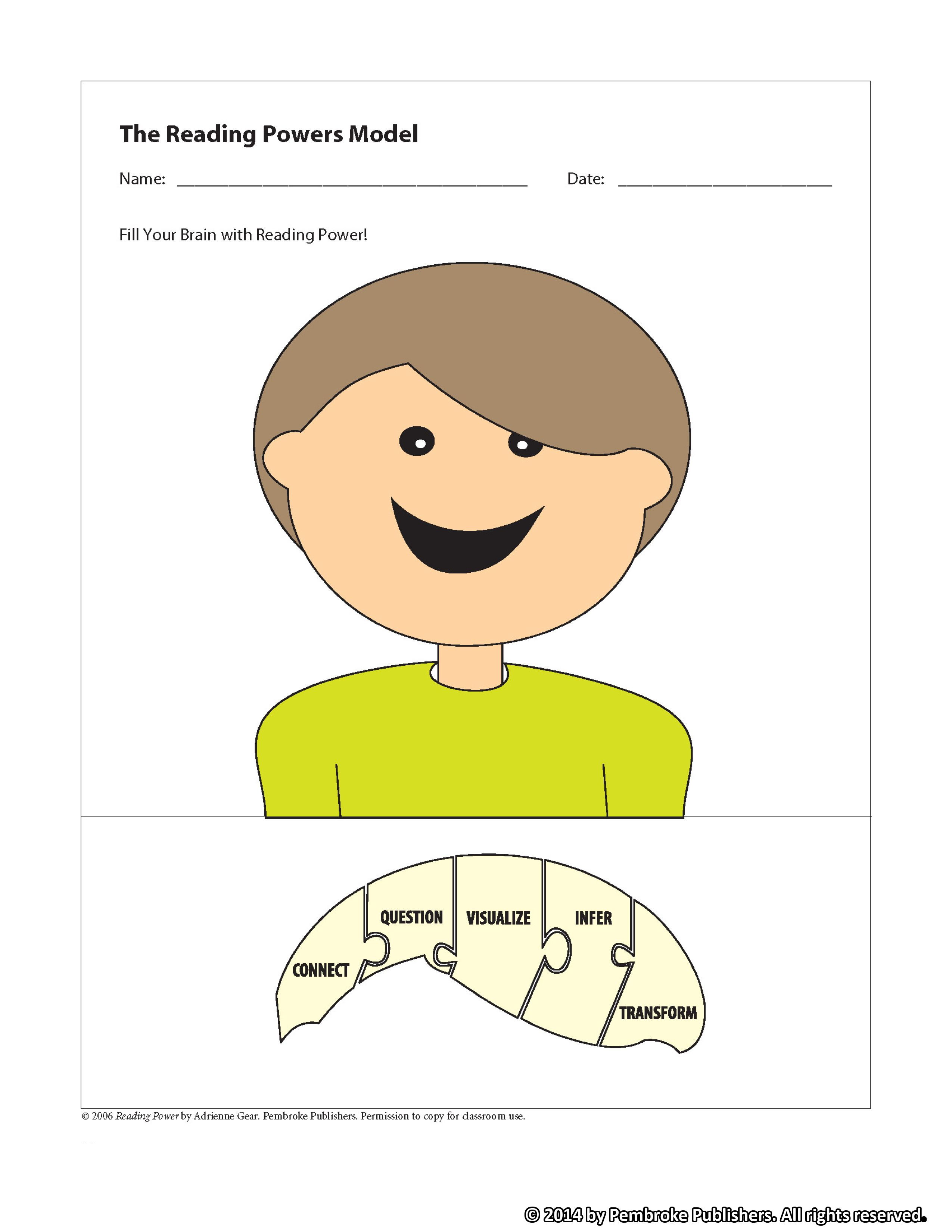 Improve Comprehension With This Simple Model For