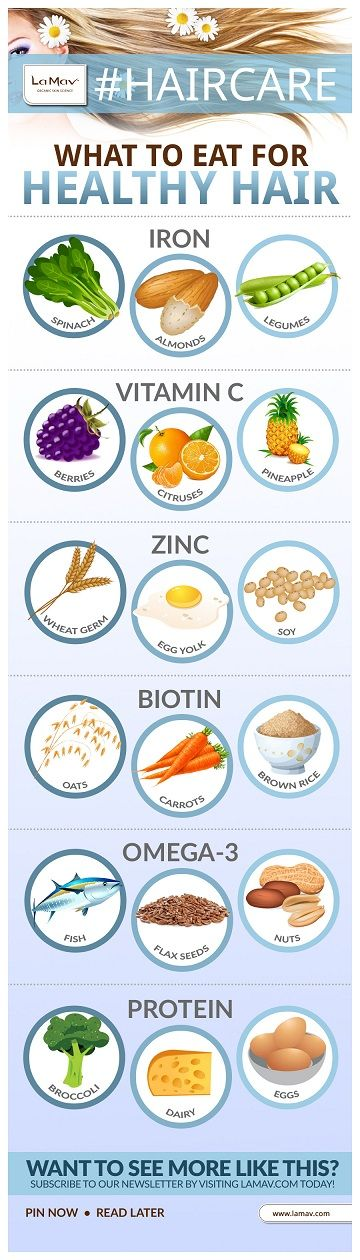 6 Foods For Healthy Hair Growth Infographic Healthy Hair Hair Growth Foods Vitamins For Hair Growth