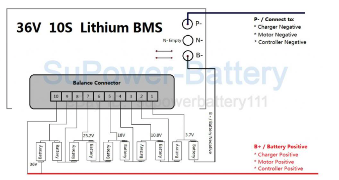 Is This Bms Diagram Right Esk8 Electronics Electric Skateboard Builders Forum Learn How To Build Your Own E Board Cable Plug Diagram Electric Skateboard