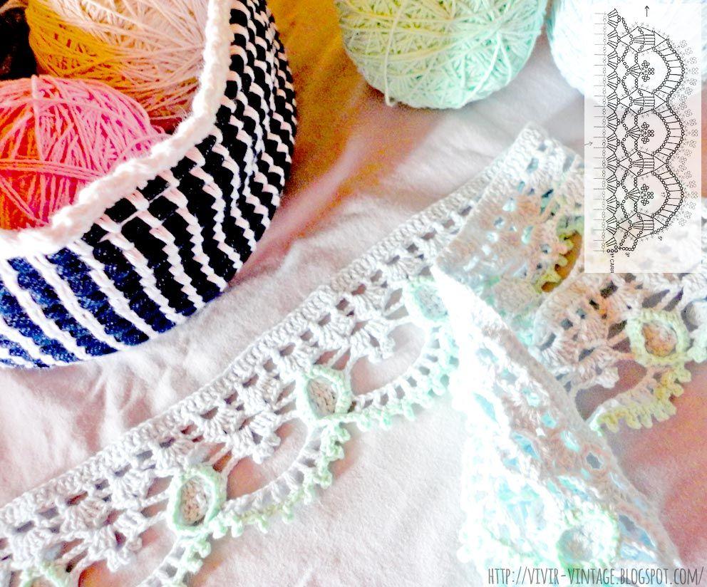 Patrón gratis - Puntilla - Crochet - Ganchillo - Fácil - Crochet ...