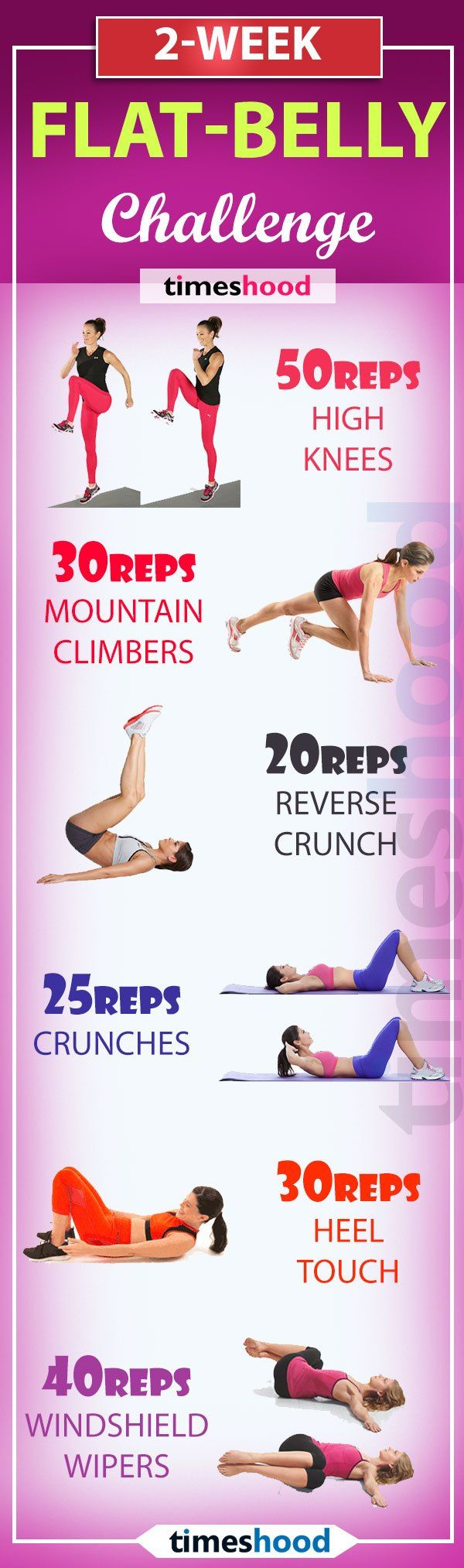 2 Week Slim Gut Challenge Workouts Flat Tummy Workout Flat