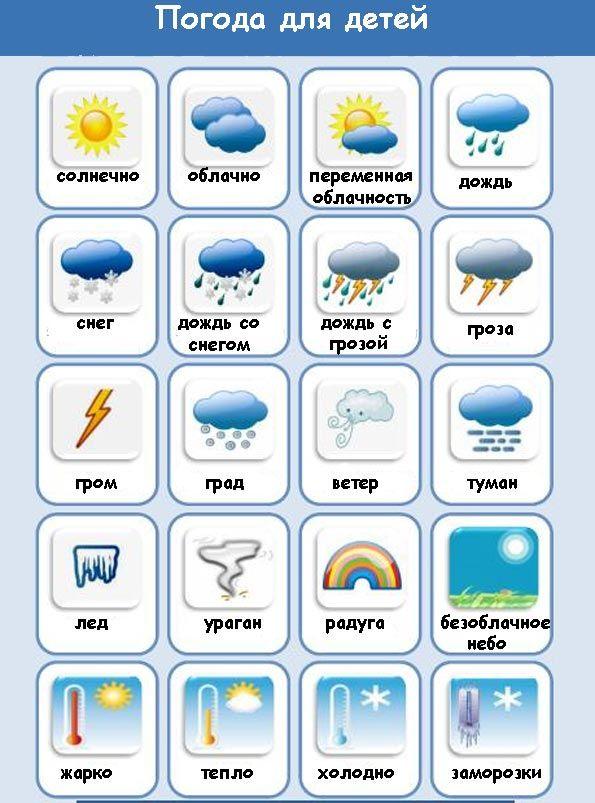 Погода для детей: картинки и задания | Язык, Английские ...