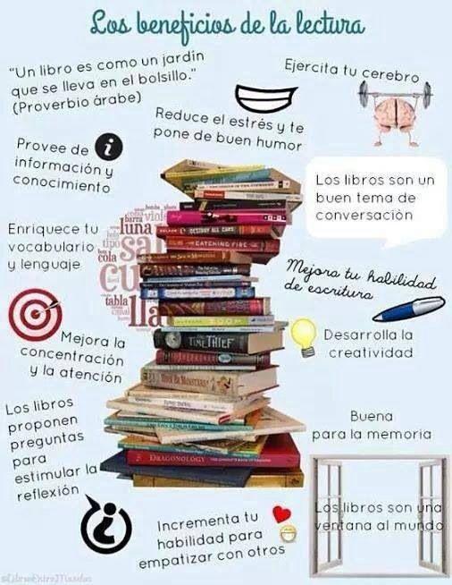 Los beneficios de la lectura
