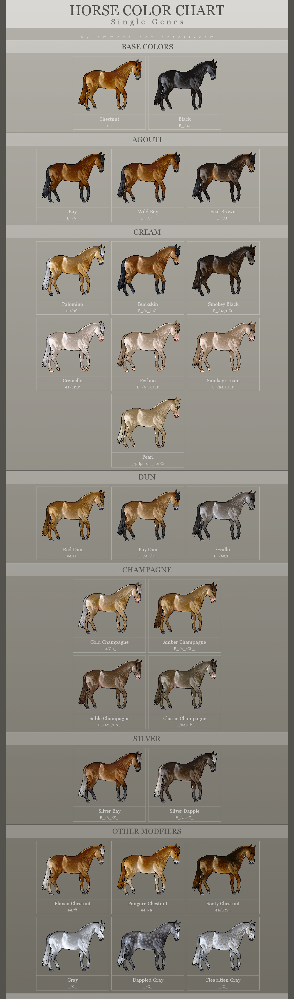 Horse color chart single genes by emmavz on deviantart horse color chart single genes by emmavz on deviantart nvjuhfo Choice Image