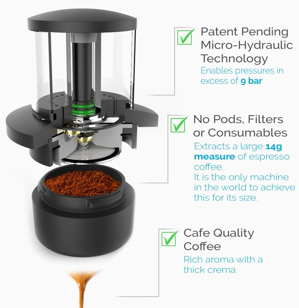 The world's smallest espresso maker is literally the size