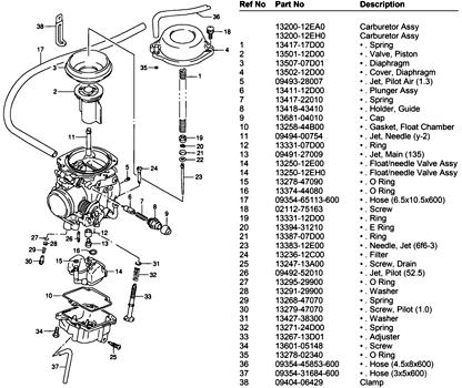 Suzuki DR650 Carburetor Page