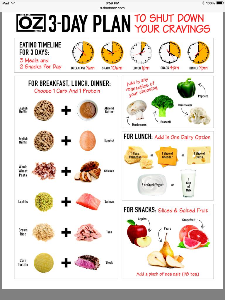 30 day weightloss challenge mens health