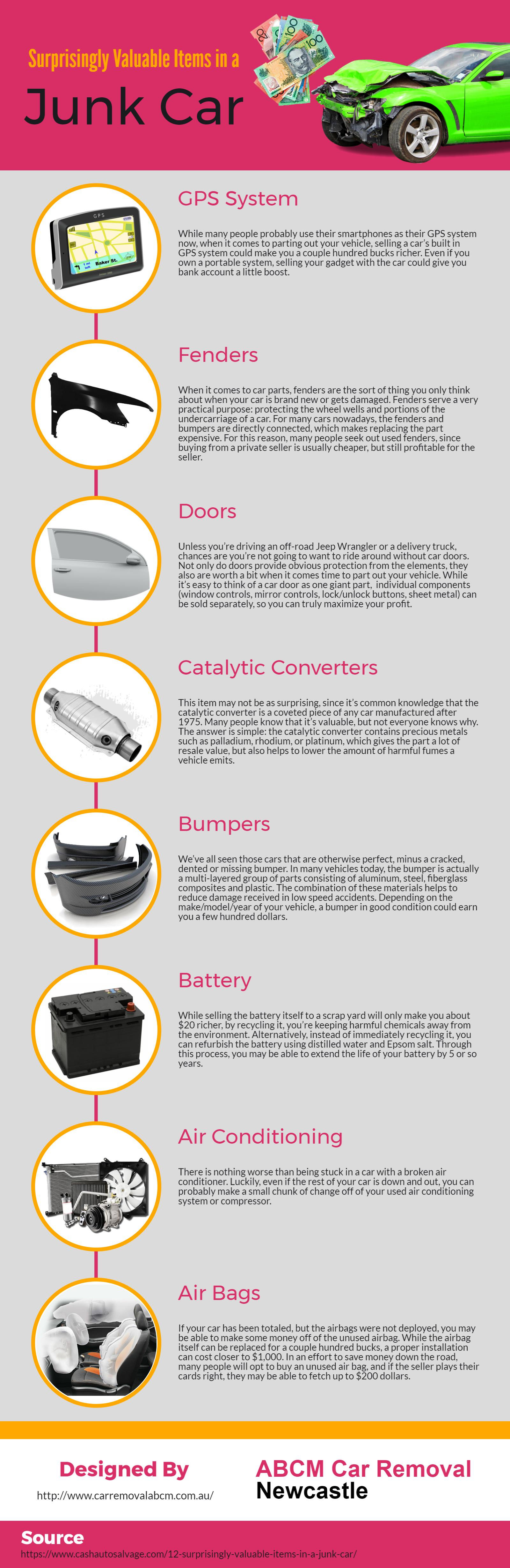 The following infographic on surprisingly valuable items in a junk ...